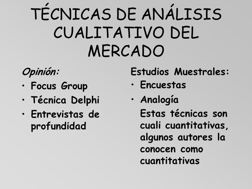 TÉCNICAS DE ANÁLISIS CUALITATIVO DEL MERCADO