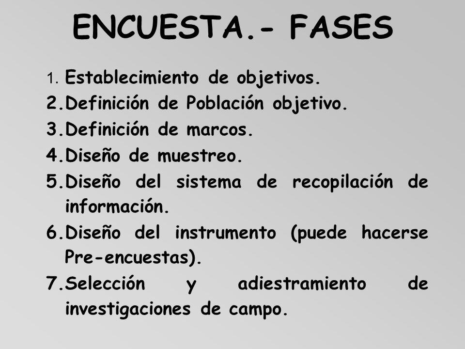 ENCUESTA.- FASES 2. Definición de Población objetivo.