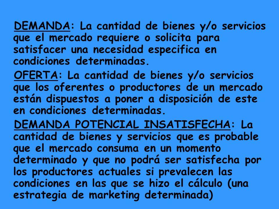 DEMANDA: La cantidad de bienes y/o servicios que el mercado requiere o solicita para satisfacer una necesidad especifica en condiciones determinadas.