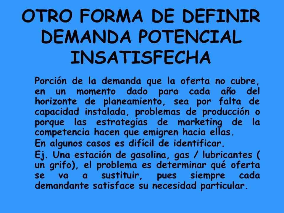 OTRO FORMA DE DEFINIR DEMANDA POTENCIAL INSATISFECHA
