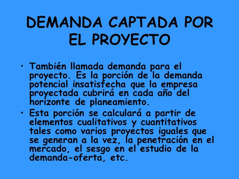 DEMANDA CAPTADA POR EL PROYECTO