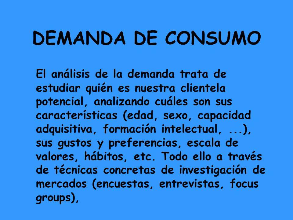 DEMANDA DE CONSUMO