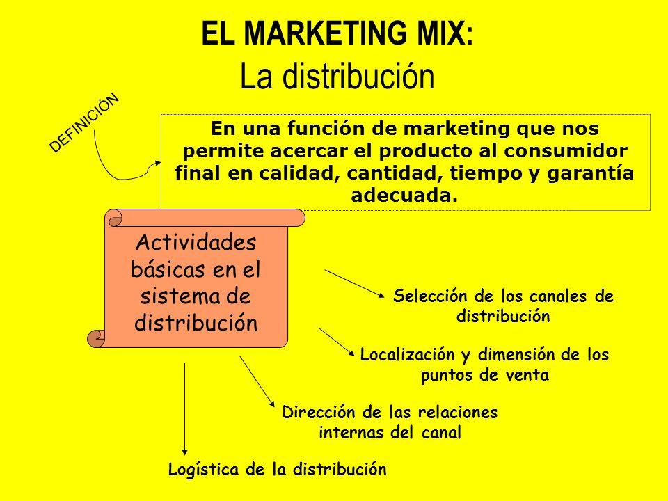 La distribución EL MARKETING MIX: