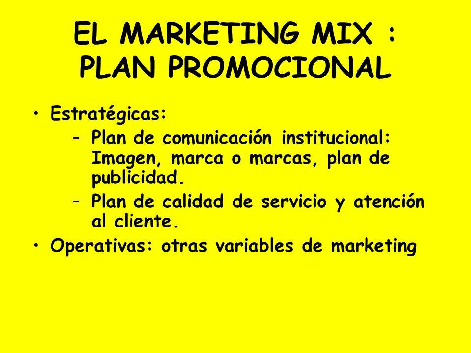 EL MARKETING MIX : PLAN PROMOCIONAL