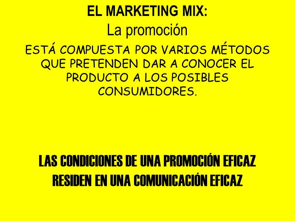 EL MARKETING MIX: La promoción. ESTÁ COMPUESTA POR VARIOS MÉTODOS QUE PRETENDEN DAR A CONOCER EL PRODUCTO A LOS POSIBLES CONSUMIDORES.