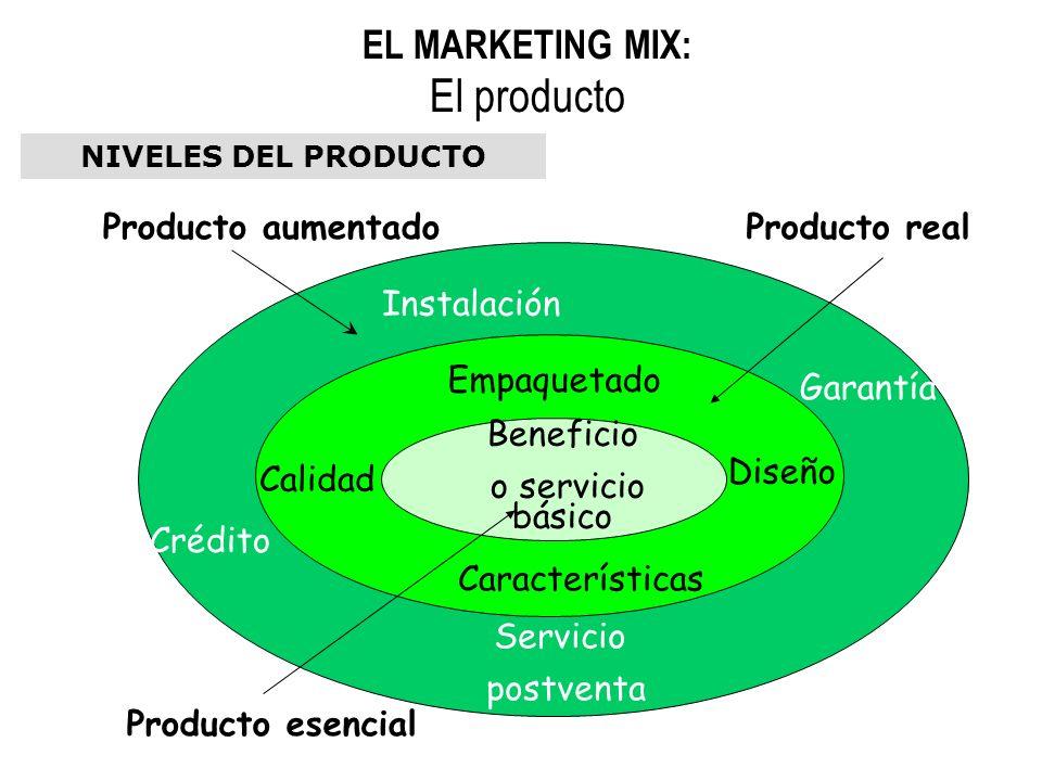 El producto EL MARKETING MIX: Producto aumentado Producto real