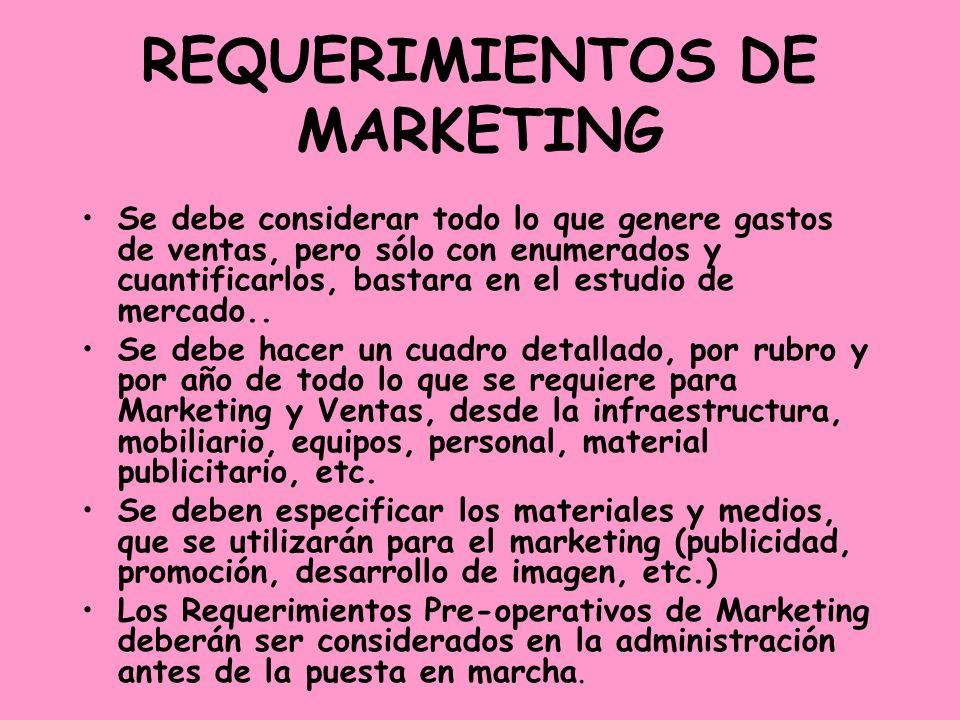 REQUERIMIENTOS DE MARKETING