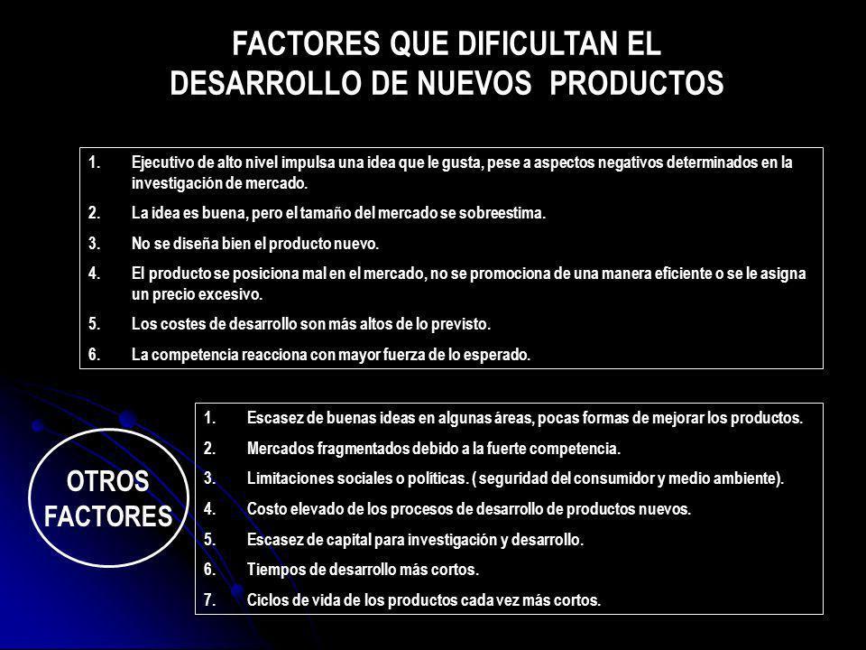 FACTORES QUE DIFICULTAN EL DESARROLLO DE NUEVOS PRODUCTOS