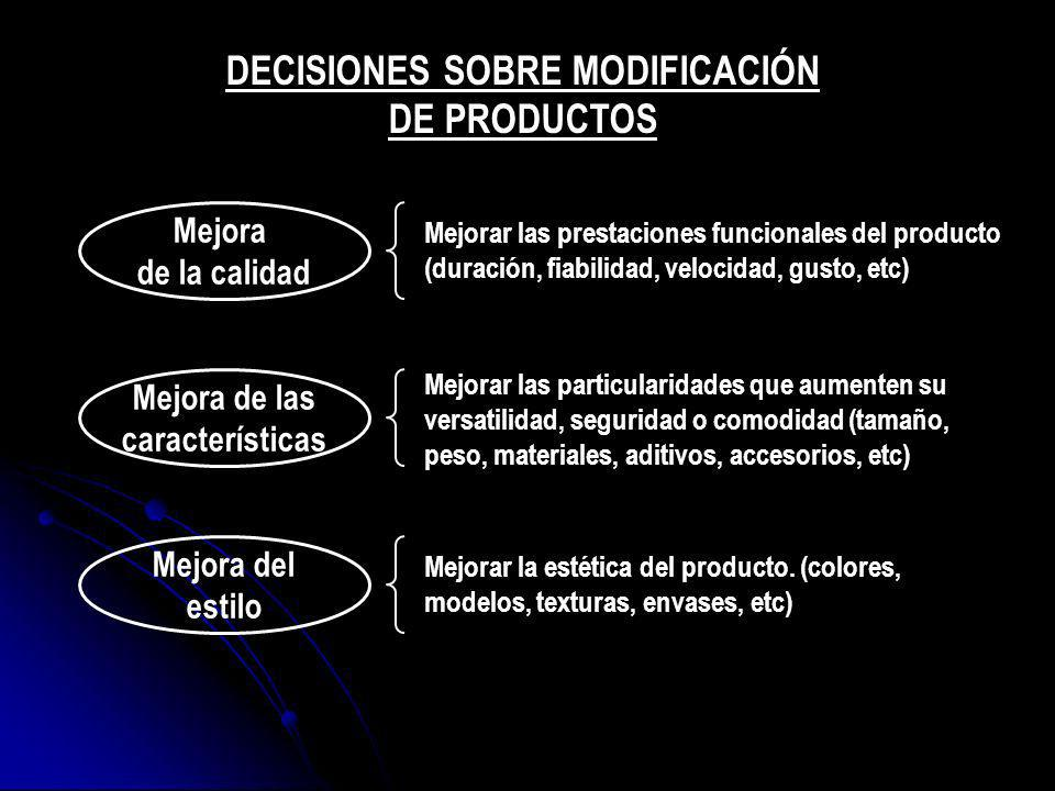 DECISIONES SOBRE MODIFICACIÓN