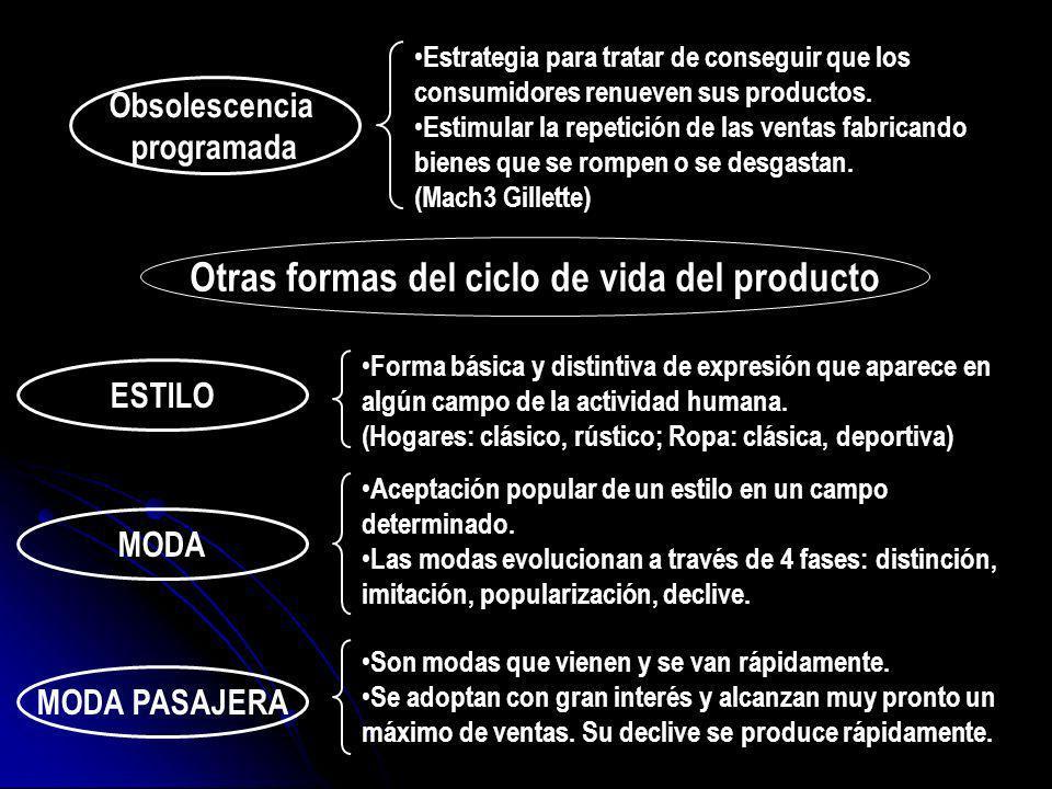 Otras formas del ciclo de vida del producto