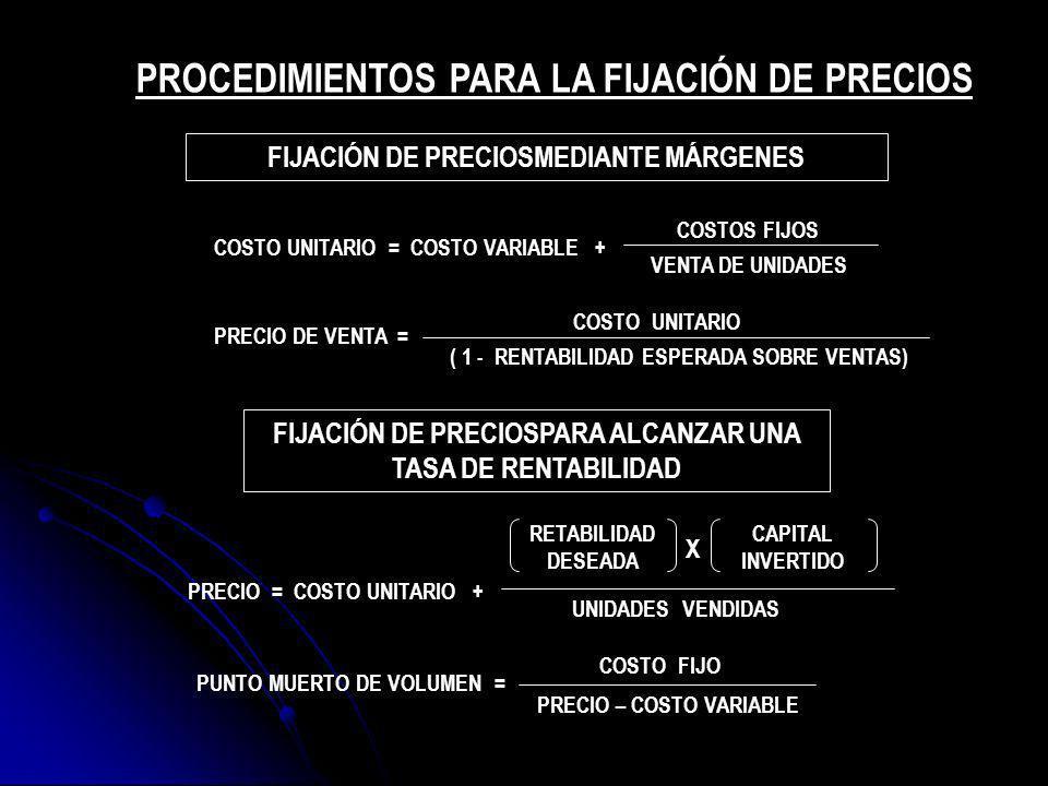 PROCEDIMIENTOS PARA LA FIJACIÓN DE PRECIOS