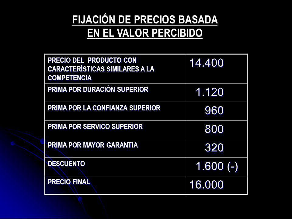 FIJACIÓN DE PRECIOS BASADA