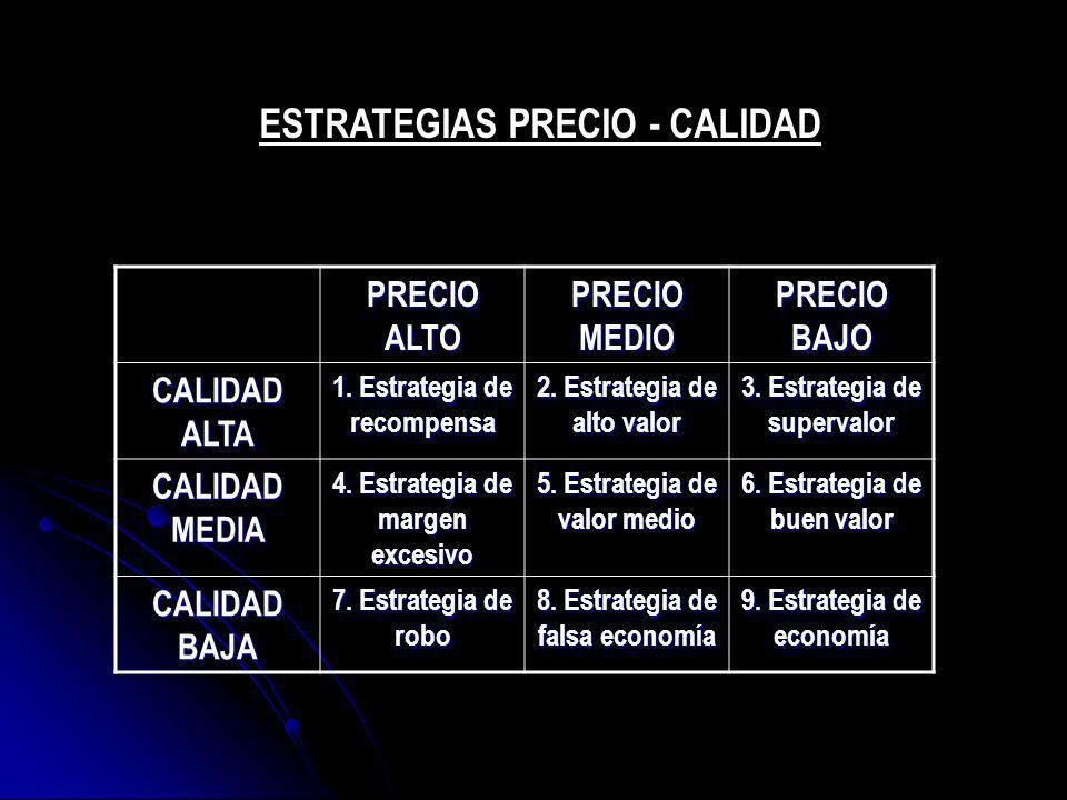 ESTRATEGIAS PRECIO - CALIDAD