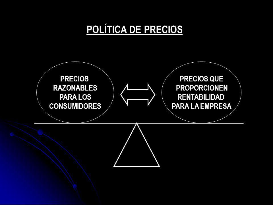 POLÍTICA DE PRECIOS PRECIOS RAZONABLES PARA LOS CONSUMIDORES