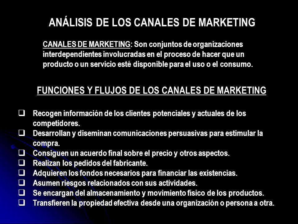 FUNCIONES Y FLUJOS DE LOS CANALES DE MARKETING
