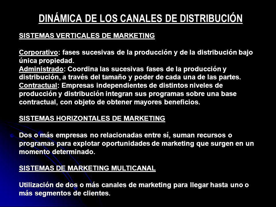 DINÁMICA DE LOS CANALES DE DISTRIBUCIÓN