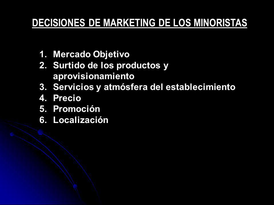 DECISIONES DE MARKETING DE LOS MINORISTAS