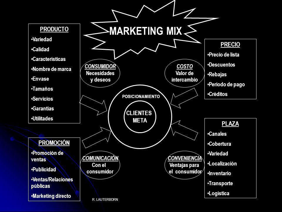 MARKETING MIX PRODUCTO PRECIO CLIENTES META PLAZA PROMOCIÓN Variedad