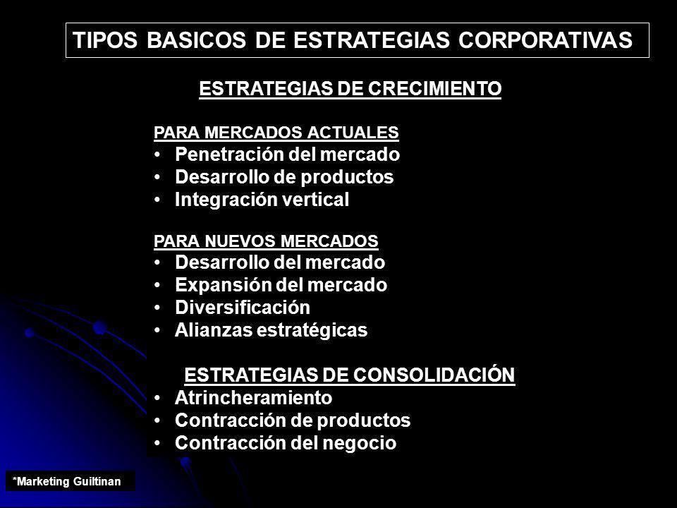 ESTRATEGIAS DE CRECIMIENTO ESTRATEGIAS DE CONSOLIDACIÓN