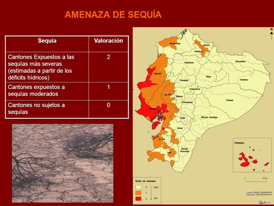 AMENAZA DE SEQUÍA Sequía Valoración