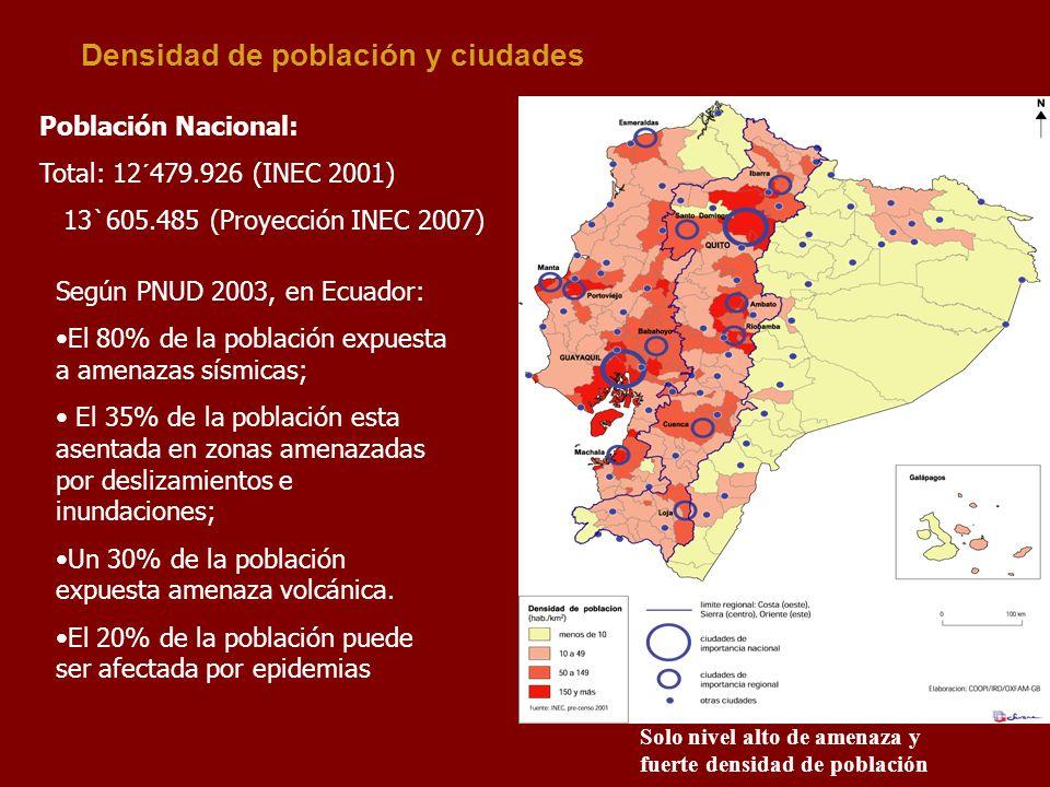 Densidad de población y ciudades