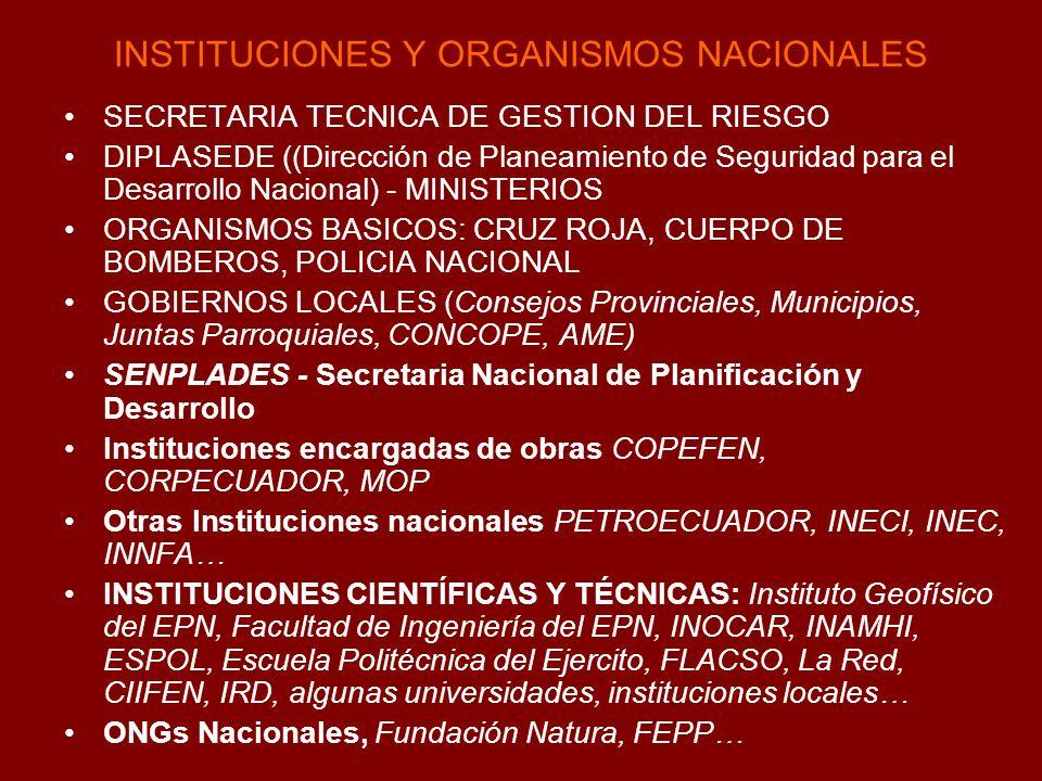 INSTITUCIONES Y ORGANISMOS NACIONALES