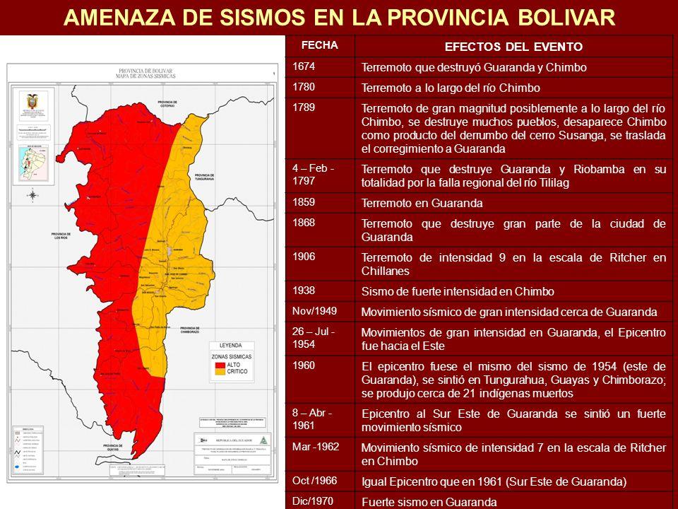 AMENAZA DE SISMOS EN LA PROVINCIA BOLIVAR