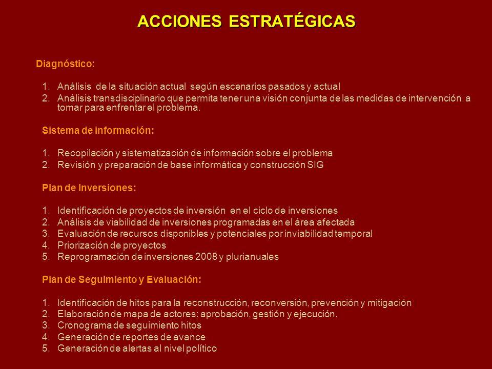 ACCIONES ESTRATÉGICAS