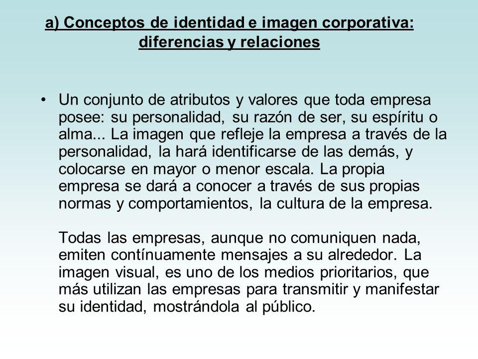 a) Conceptos de identidad e imagen corporativa: diferencias y relaciones