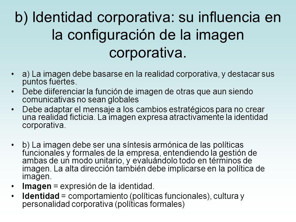 b) Identidad corporativa: su influencia en la configuración de la imagen corporativa.