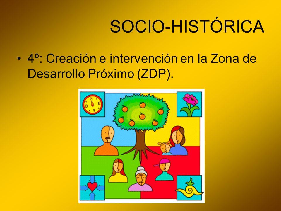 SOCIO-HISTÓRICA 4º: Creación e intervención en la Zona de Desarrollo Próximo (ZDP).