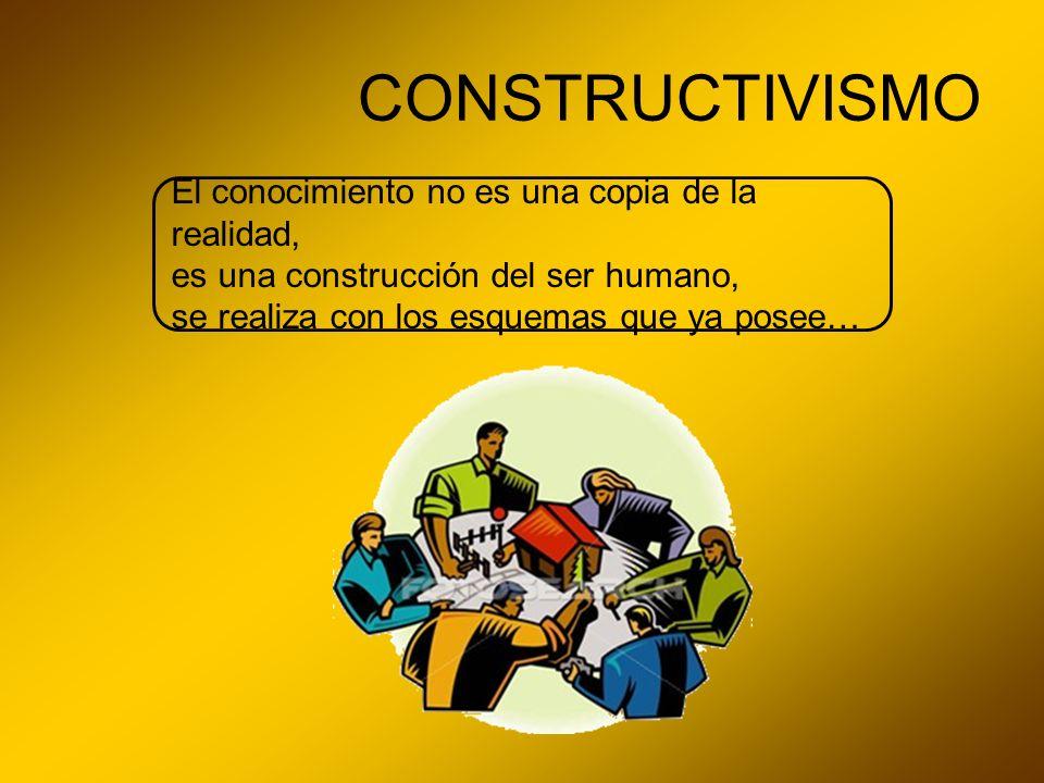 CONSTRUCTIVISMO El conocimiento no es una copia de la realidad,