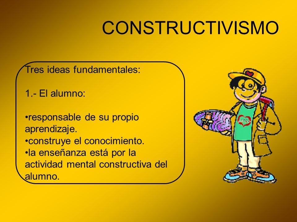 CONSTRUCTIVISMO Tres ideas fundamentales: 1.- El alumno: