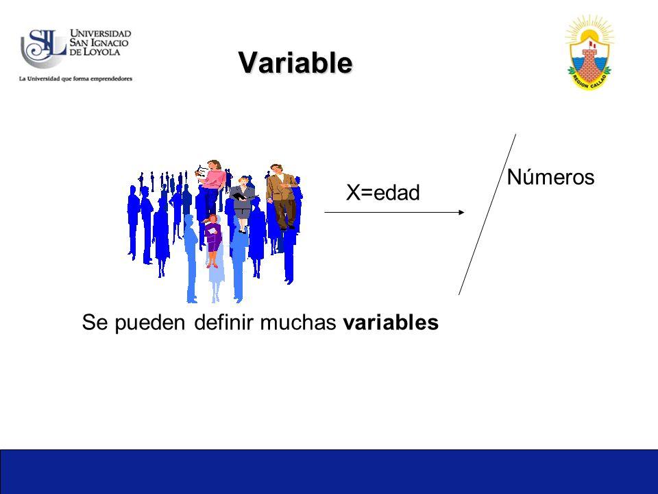 1-7 Variable Números X=edad Se pueden definir muchas variables