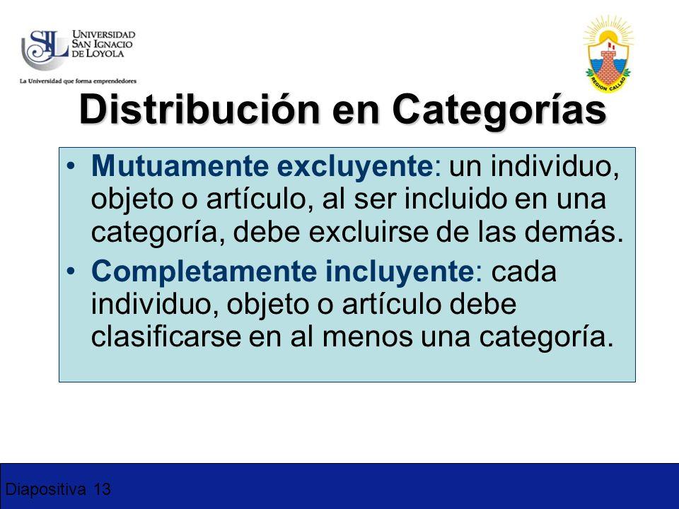 Distribución en Categorías
