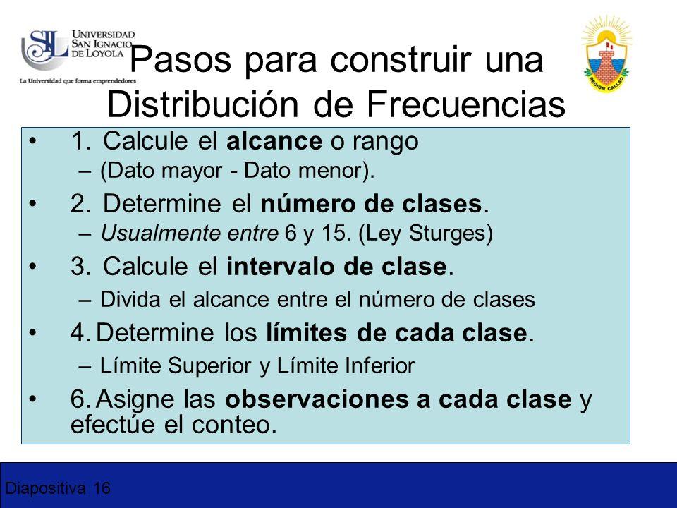 Pasos para construir una Distribución de Frecuencias