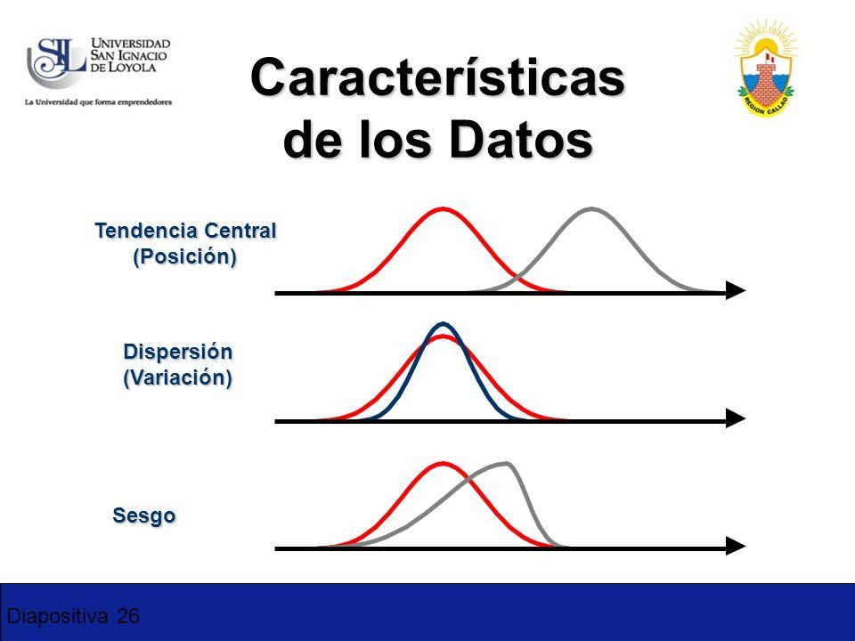 Características de los Datos