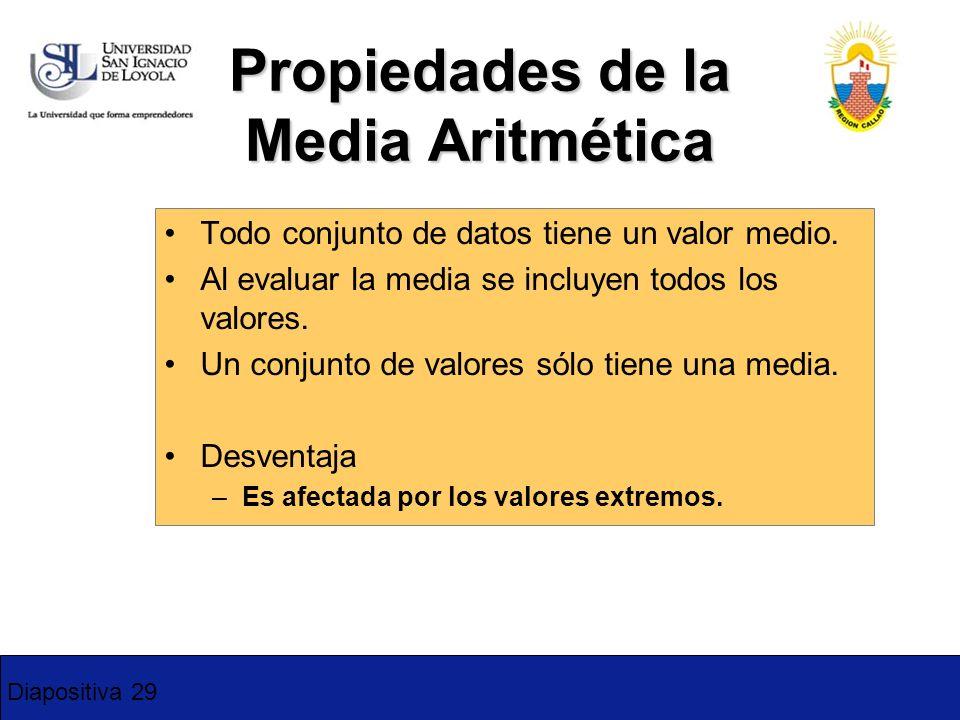 Propiedades de la Media Aritmética