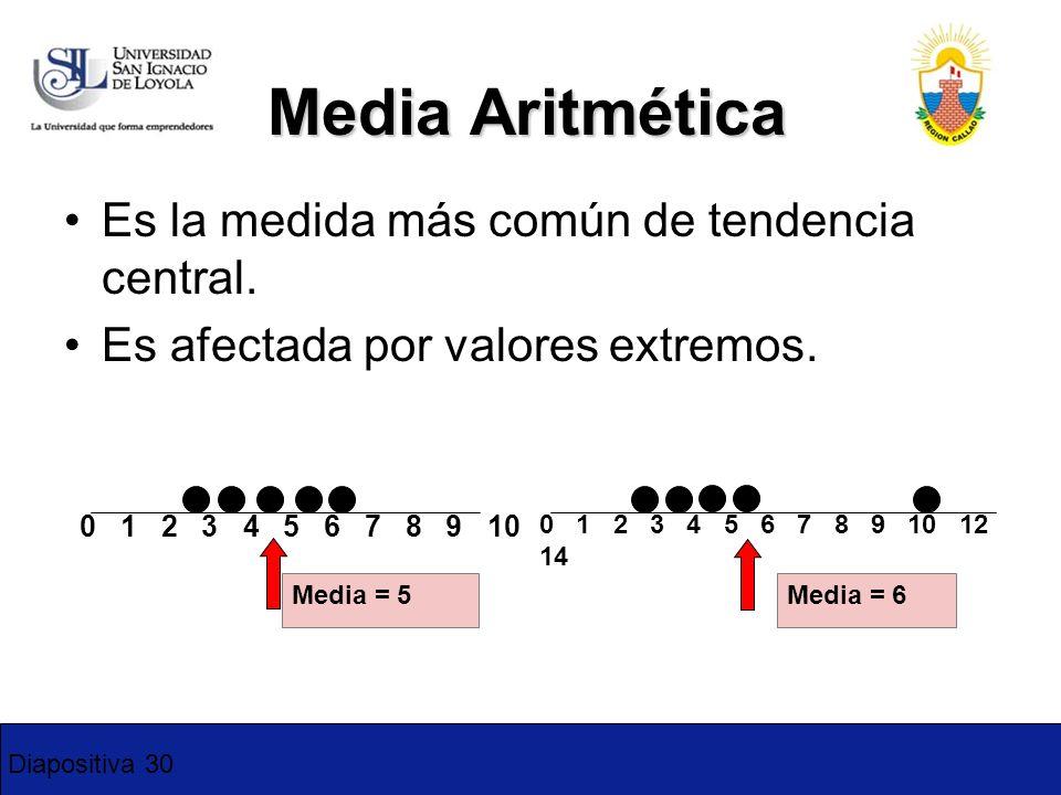Media Aritmética Es la medida más común de tendencia central.