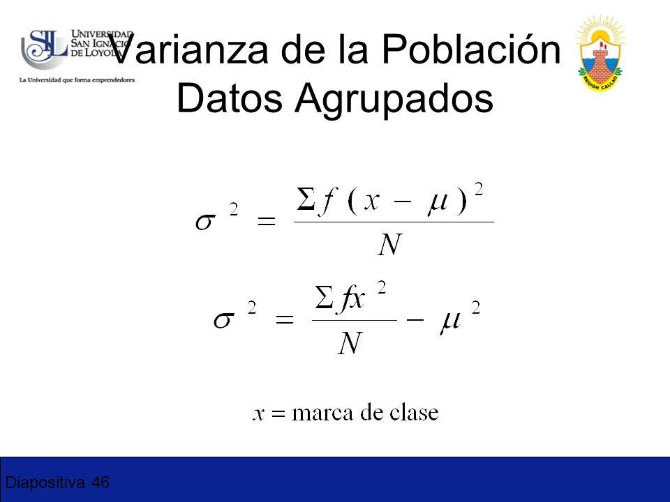 Varianza de la Población Datos Agrupados