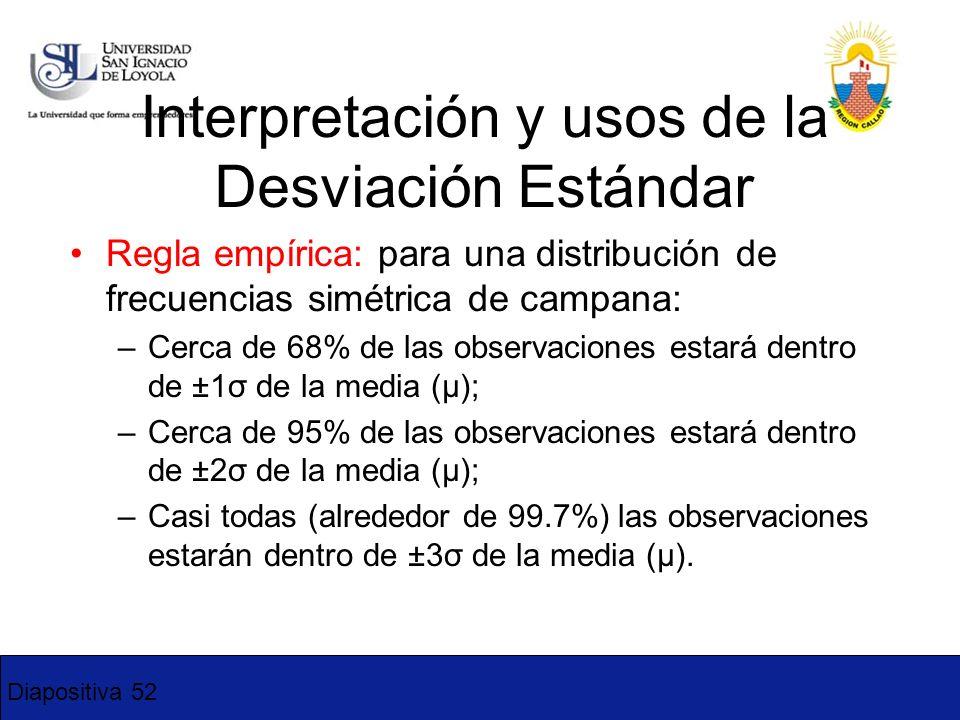 Interpretación y usos de la Desviación Estándar