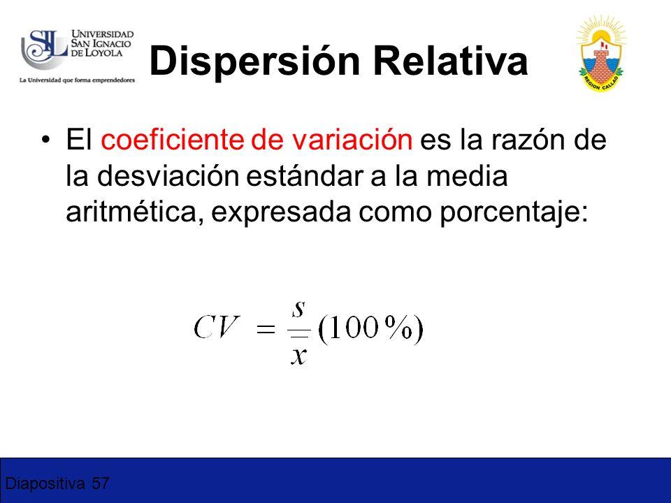 4-17Dispersión Relativa.