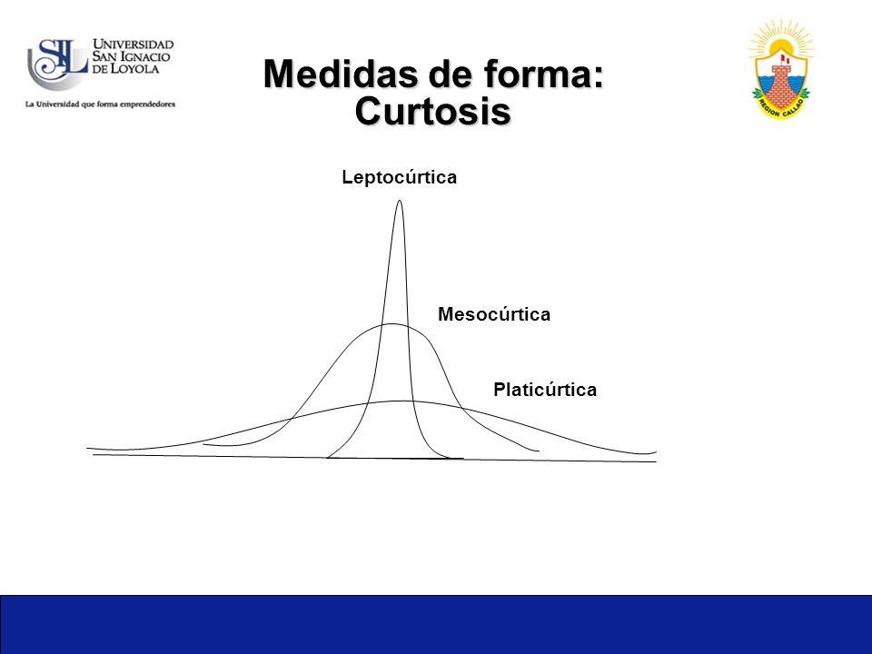 Medidas de forma: Curtosis