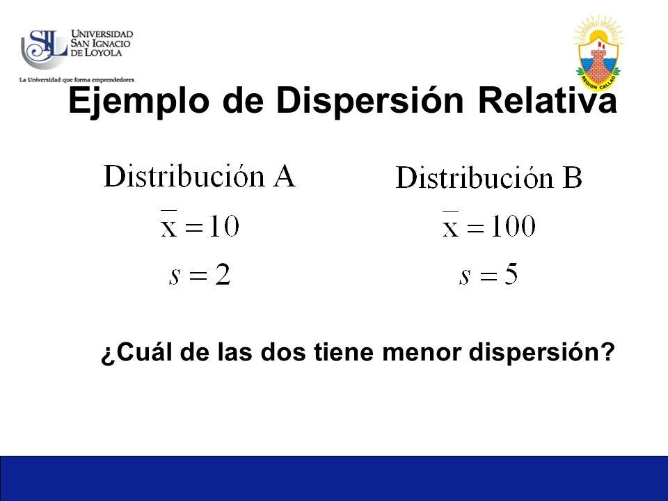 Ejemplo de Dispersión Relativa