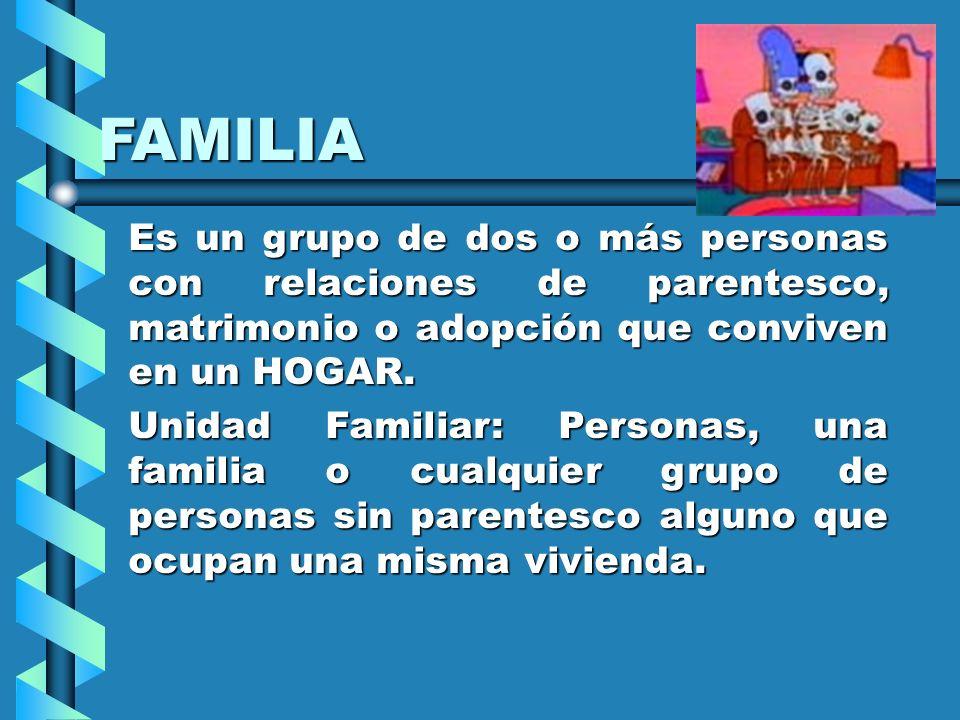 FAMILIA Es un grupo de dos o más personas con relaciones de parentesco, matrimonio o adopción que conviven en un HOGAR.
