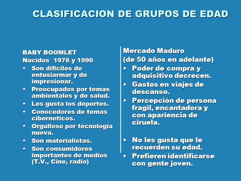 CLASIFICACION DE GRUPOS DE EDAD