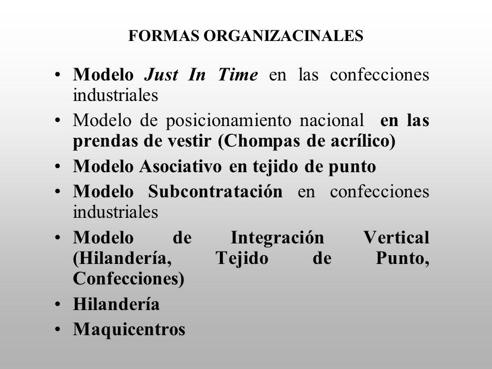 FORMAS ORGANIZACINALES