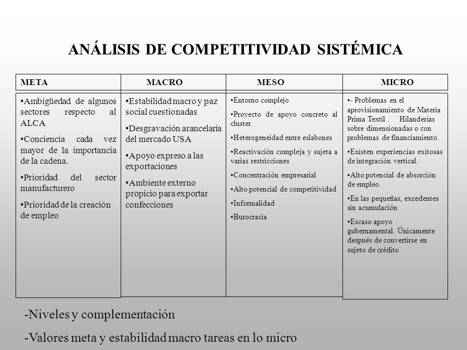 ANÁLISIS DE COMPETITIVIDAD SISTÉMICA