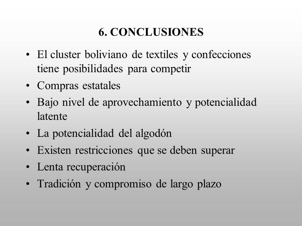 6. CONCLUSIONES El cluster boliviano de textiles y confecciones tiene posibilidades para competir. Compras estatales.