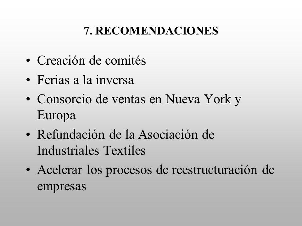 Consorcio de ventas en Nueva York y Europa